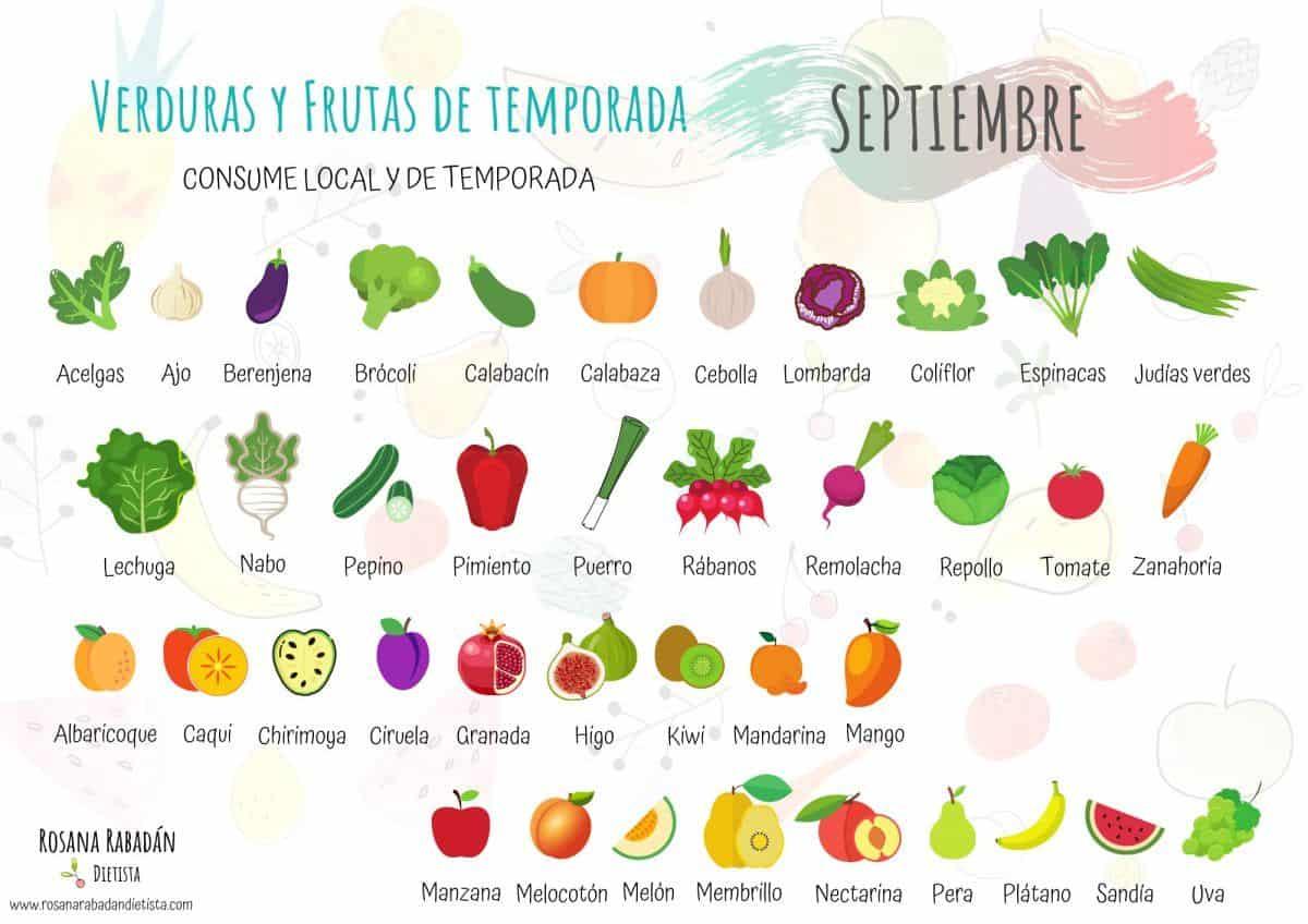 alimentos septiembre