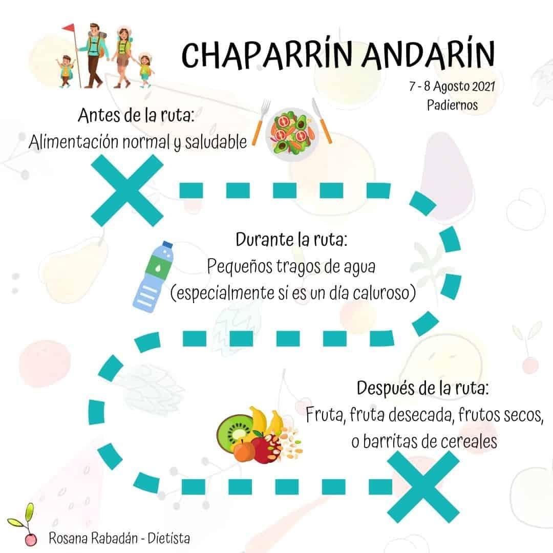 X Chaparrín Andarín